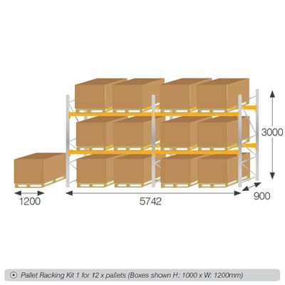 900mm Deep Pallet Racking Kits